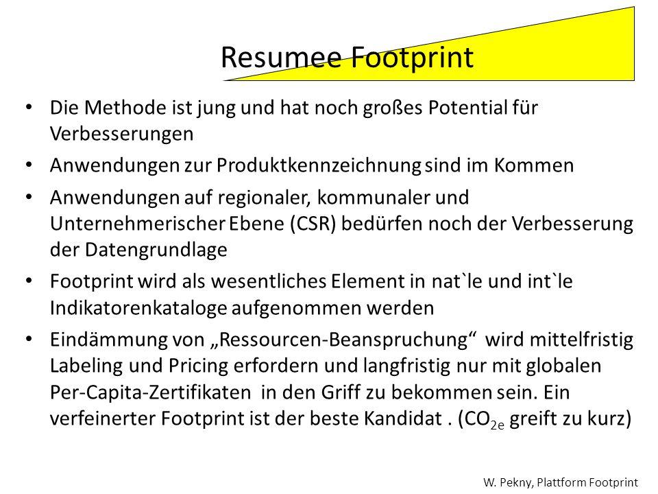 Resumee Footprint Die Methode ist jung und hat noch großes Potential für Verbesserungen. Anwendungen zur Produktkennzeichnung sind im Kommen.