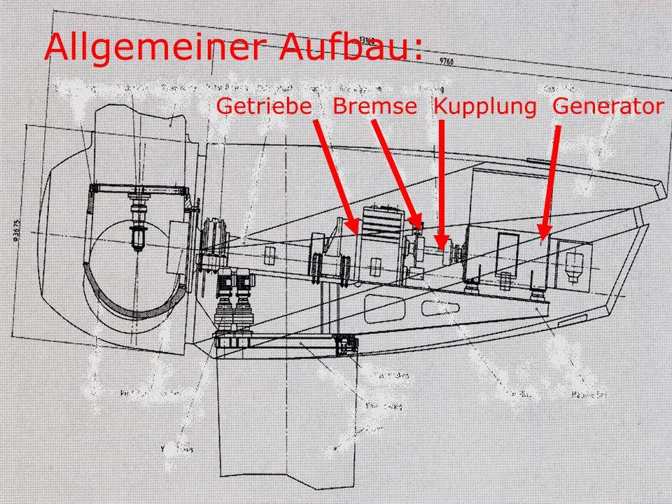 Allgemeiner Aufbau: Getriebe Bremse Kupplung Generator