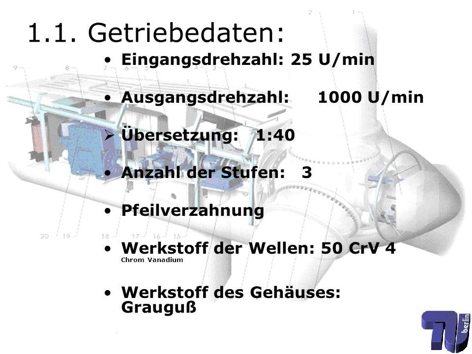 1.1. Getriebedaten: Eingangsdrehzahl: 25 U/min