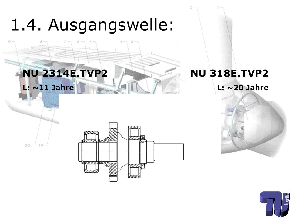 1.4. Ausgangswelle: NU 2314E.TVP2 NU 318E.TVP2 L: ~11 Jahre
