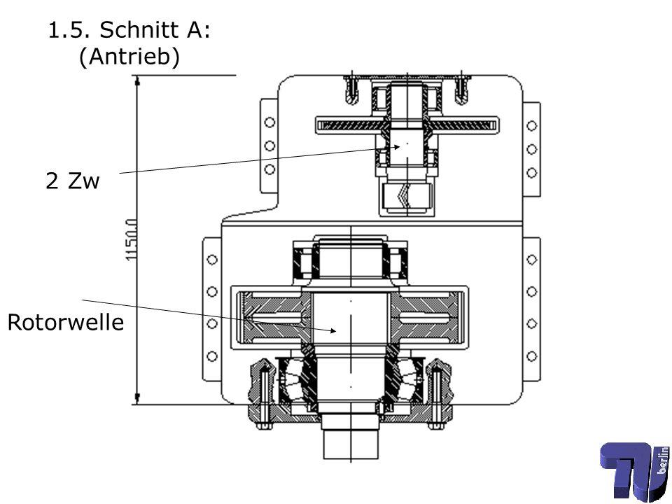 1.5. Schnitt A: (Antrieb) 2 Zw Rotorwelle