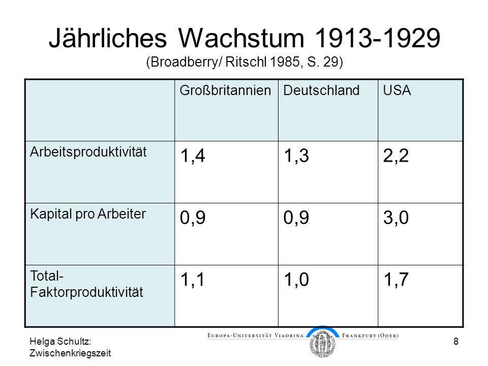 Jährliches Wachstum 1913-1929 (Broadberry/ Ritschl 1985, S. 29)