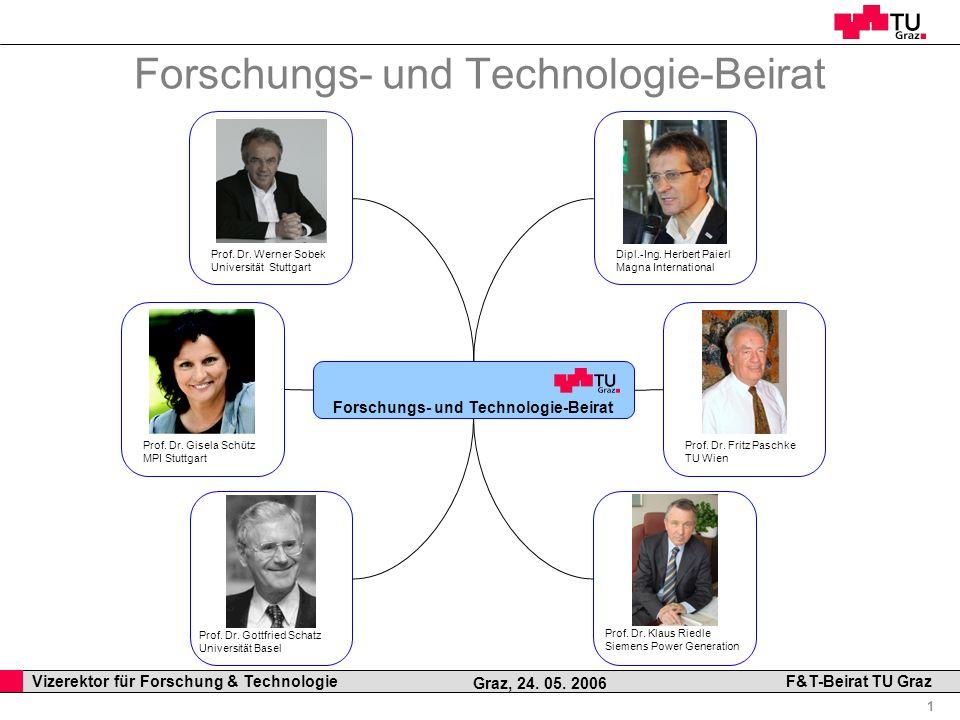 Forschungs- und Technologie-Beirat