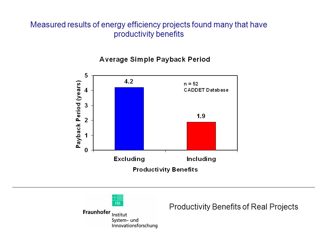 Measured results of energy efficiency projects found many that have productivity benefits