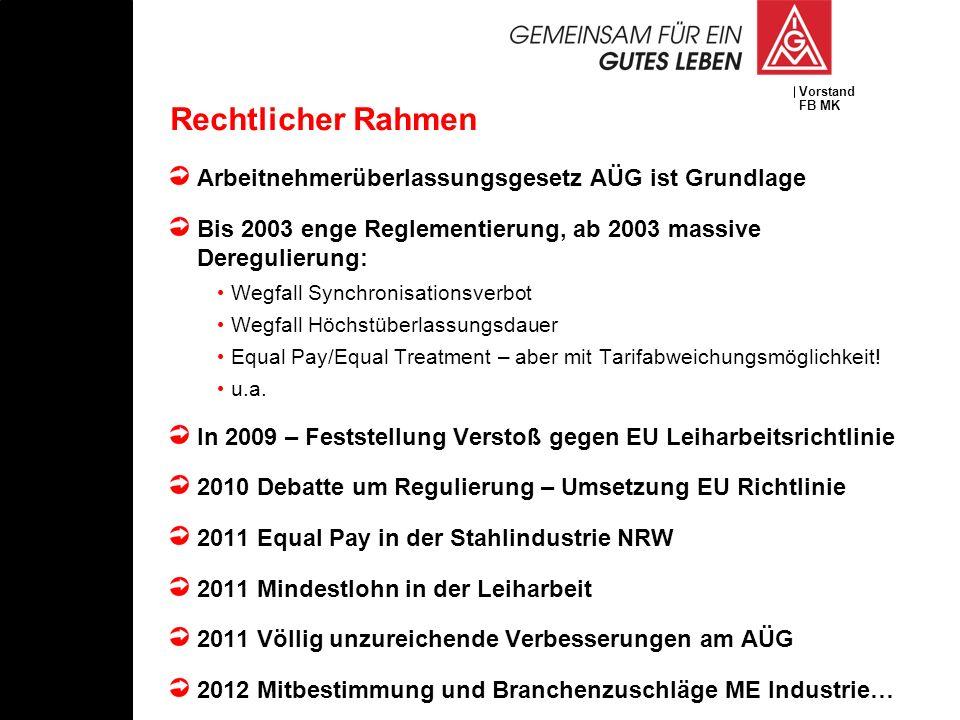 Rechtlicher Rahmen Arbeitnehmerüberlassungsgesetz AÜG ist Grundlage