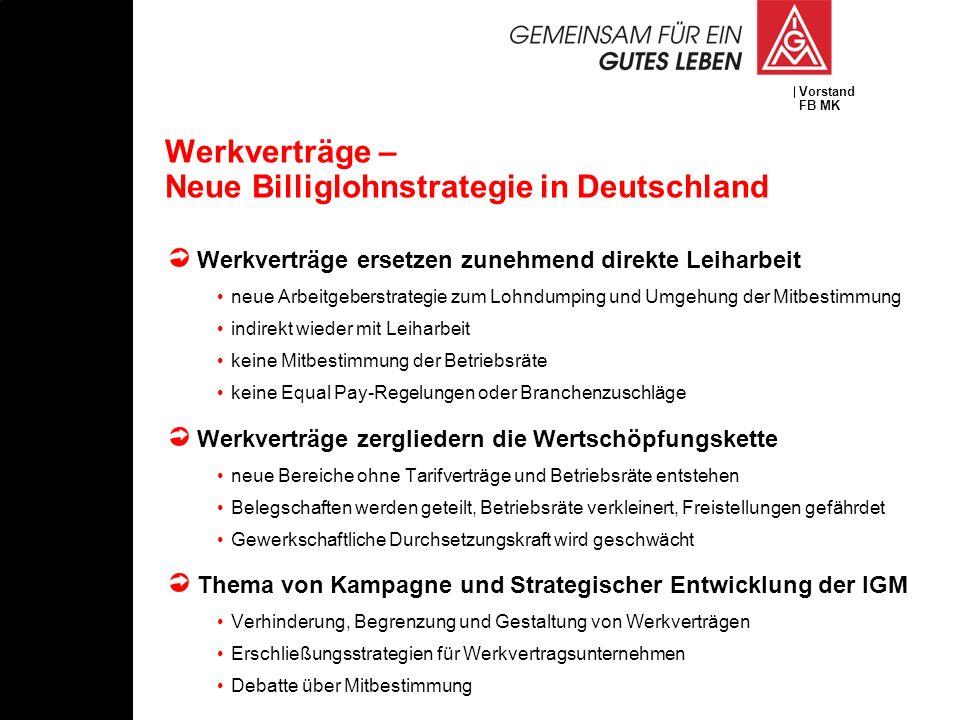 Werkverträge – Neue Billiglohnstrategie in Deutschland