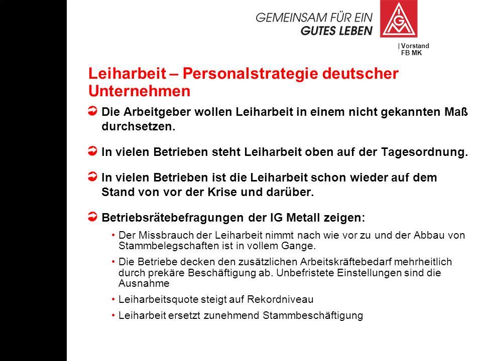 Leiharbeit – Personalstrategie deutscher Unternehmen