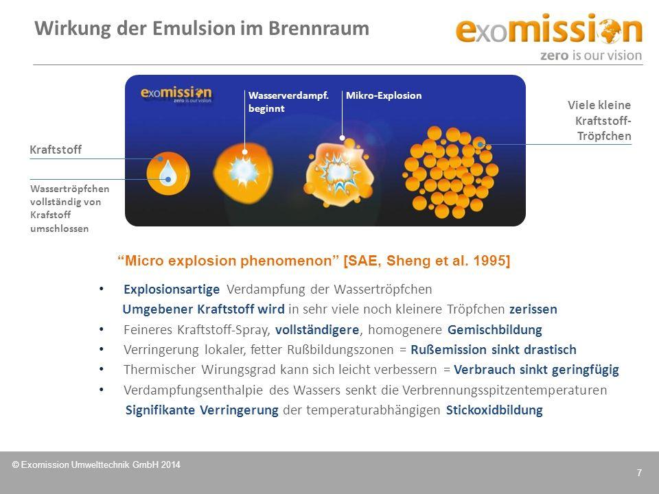 Wirkung der Emulsion im Brennraum