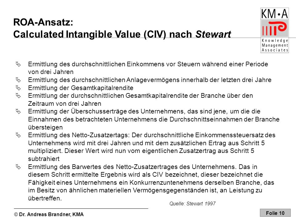 ROA-Ansatz: Calculated Intangible Value (CIV) nach Stewart