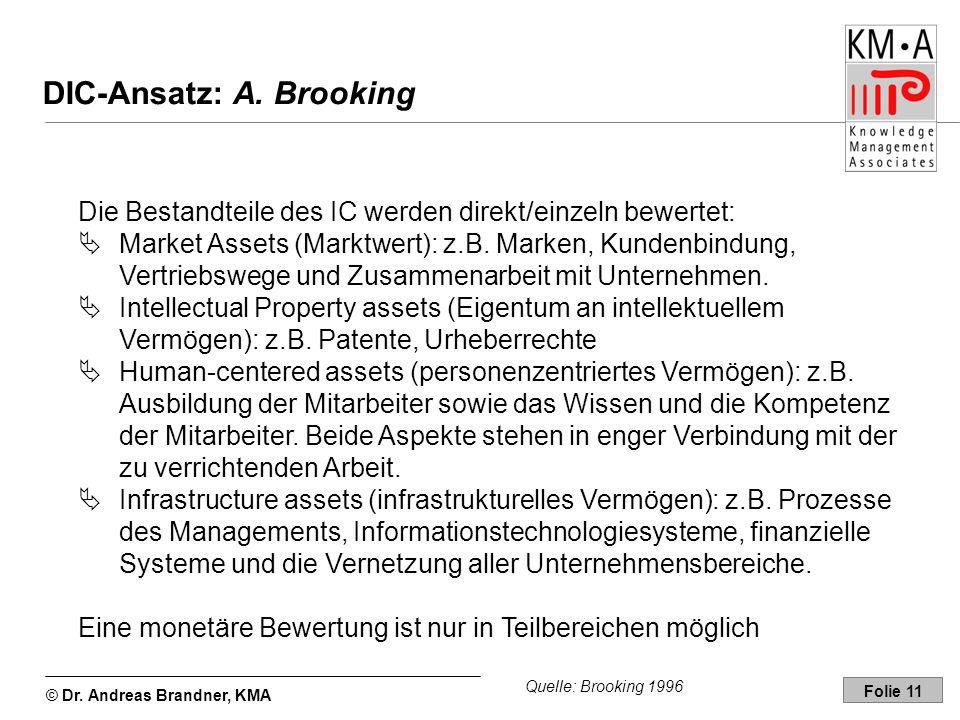 DIC-Ansatz: A. Brooking