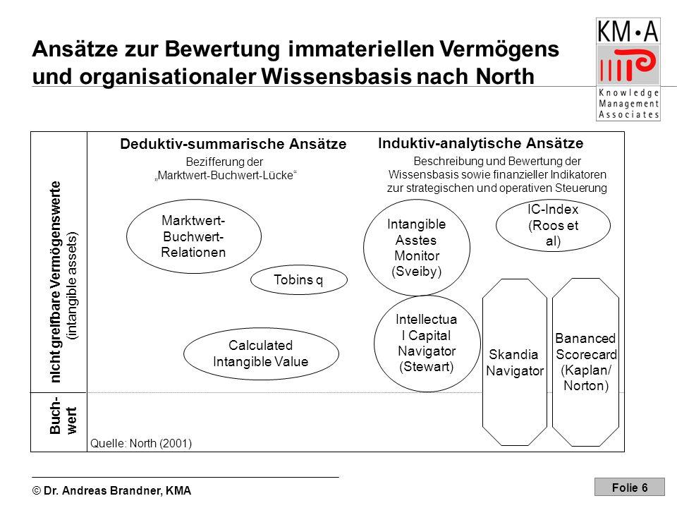Ansätze zur Bewertung immateriellen Vermögens und organisationaler Wissensbasis nach North