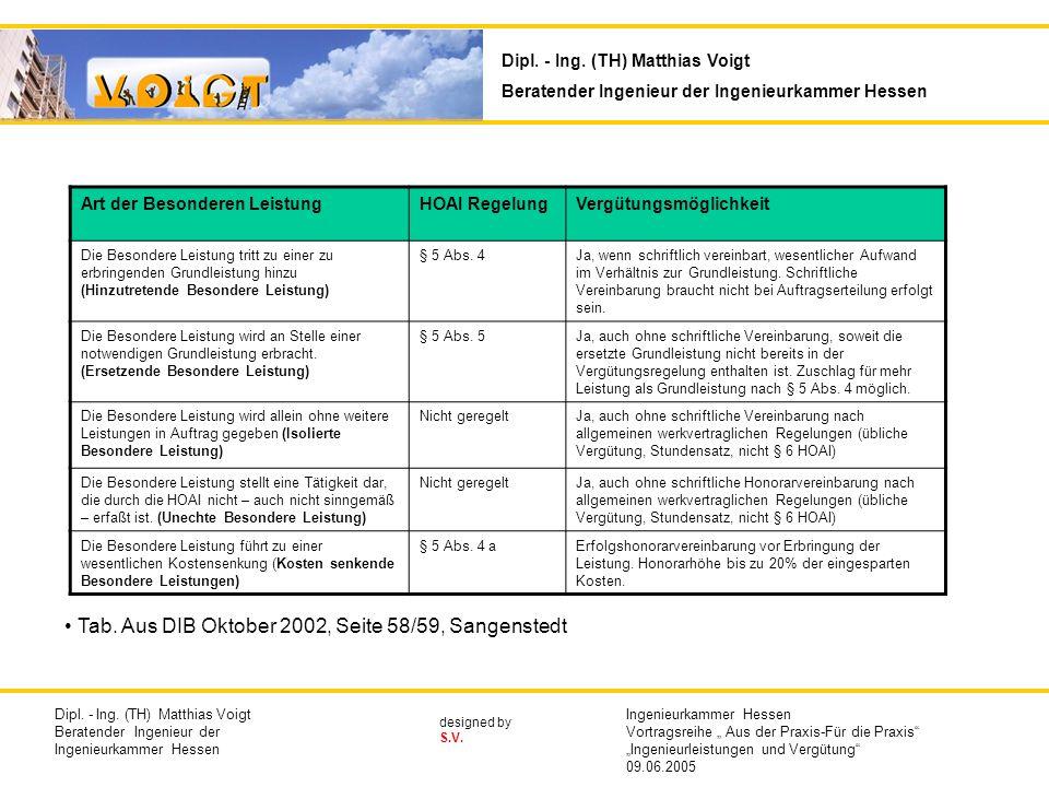 Tab. Aus DIB Oktober 2002, Seite 58/59, Sangenstedt