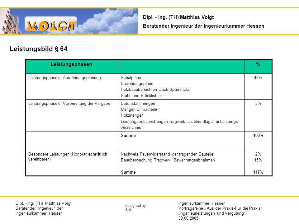 Leistungsbild § 64 Dipl. - Ing. (TH) Matthias Voigt
