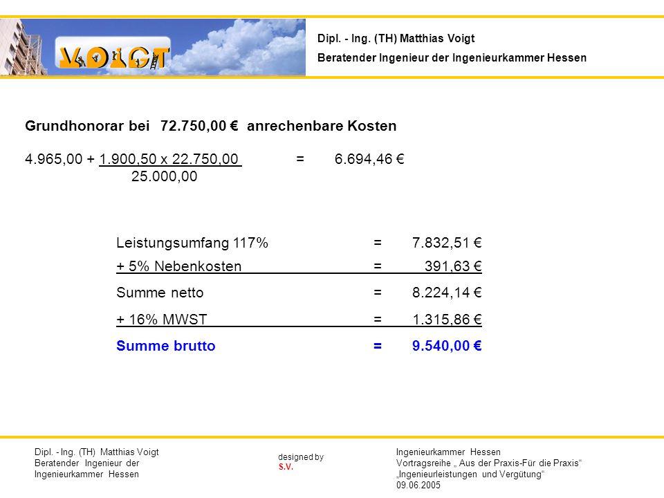 Grundhonorar bei 72.750,00 € anrechenbare Kosten