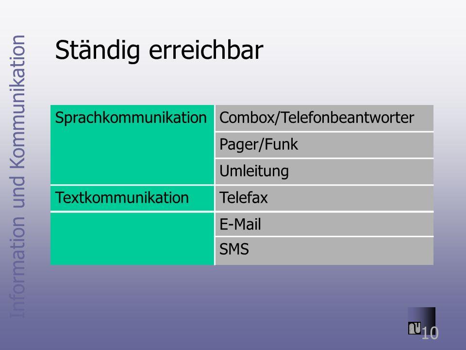 Ständig erreichbar Sprachkommunikation Combox/Telefonbeantworter