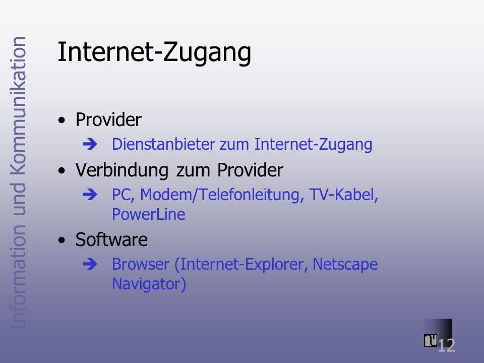 Internet-Zugang Provider Verbindung zum Provider Software