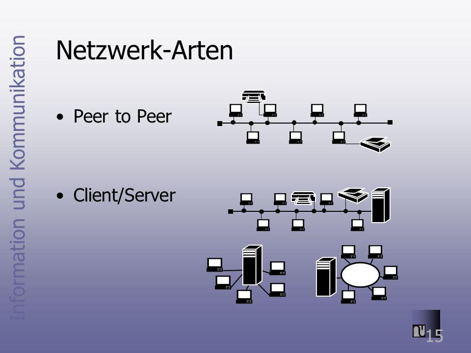 Netzwerk-Arten Peer to Peer Client/Server Peer to Peer