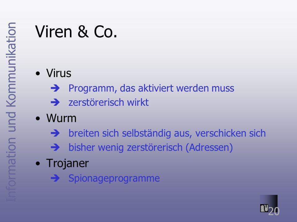 Viren & Co. Virus Wurm Trojaner Programm, das aktiviert werden muss