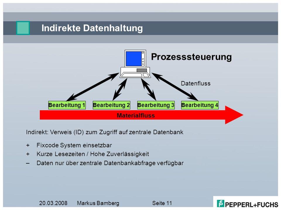 Indirekte Datenhaltung