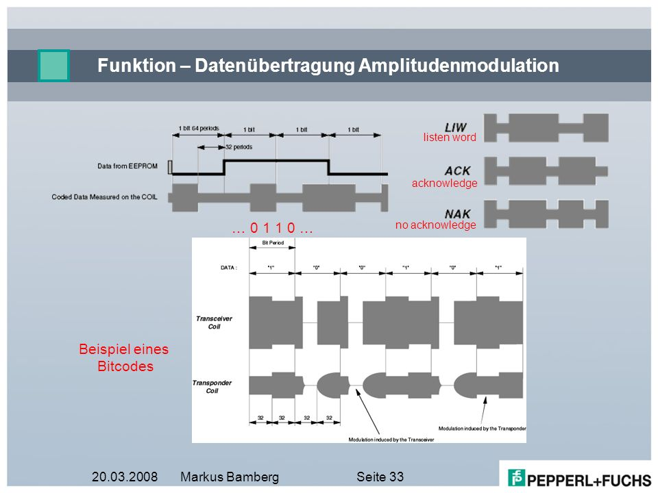 Funktion – Datenübertragung Amplitudenmodulation