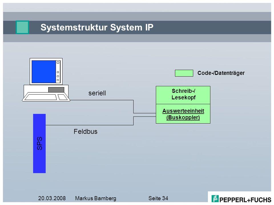 Systemstruktur System IP