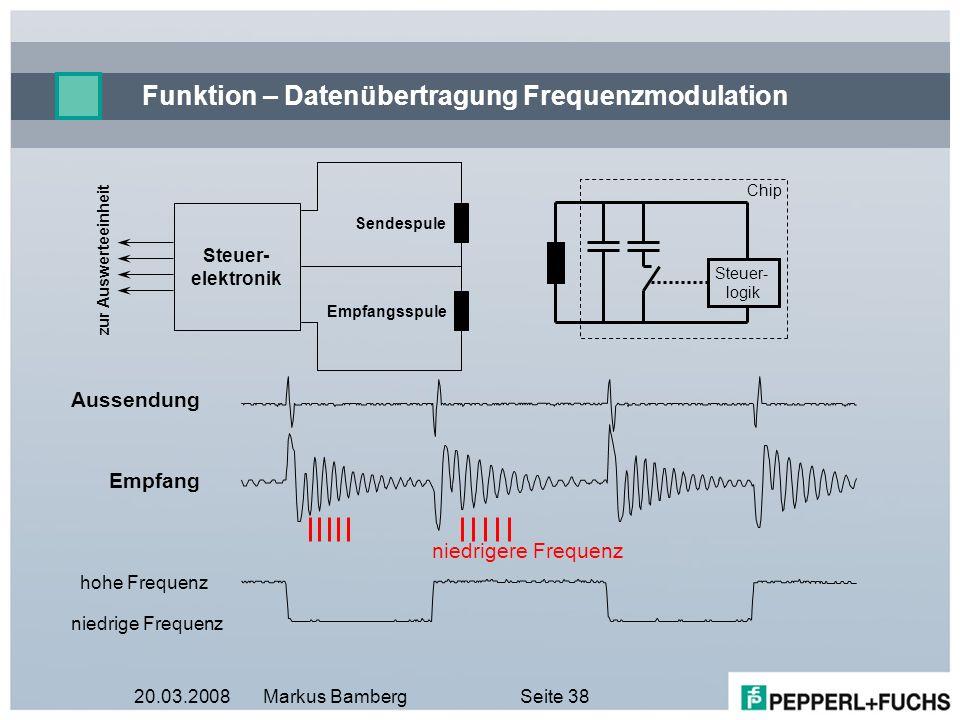 Funktion – Datenübertragung Frequenzmodulation