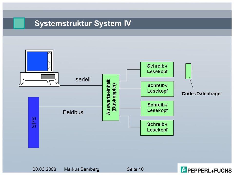Systemstruktur System IV