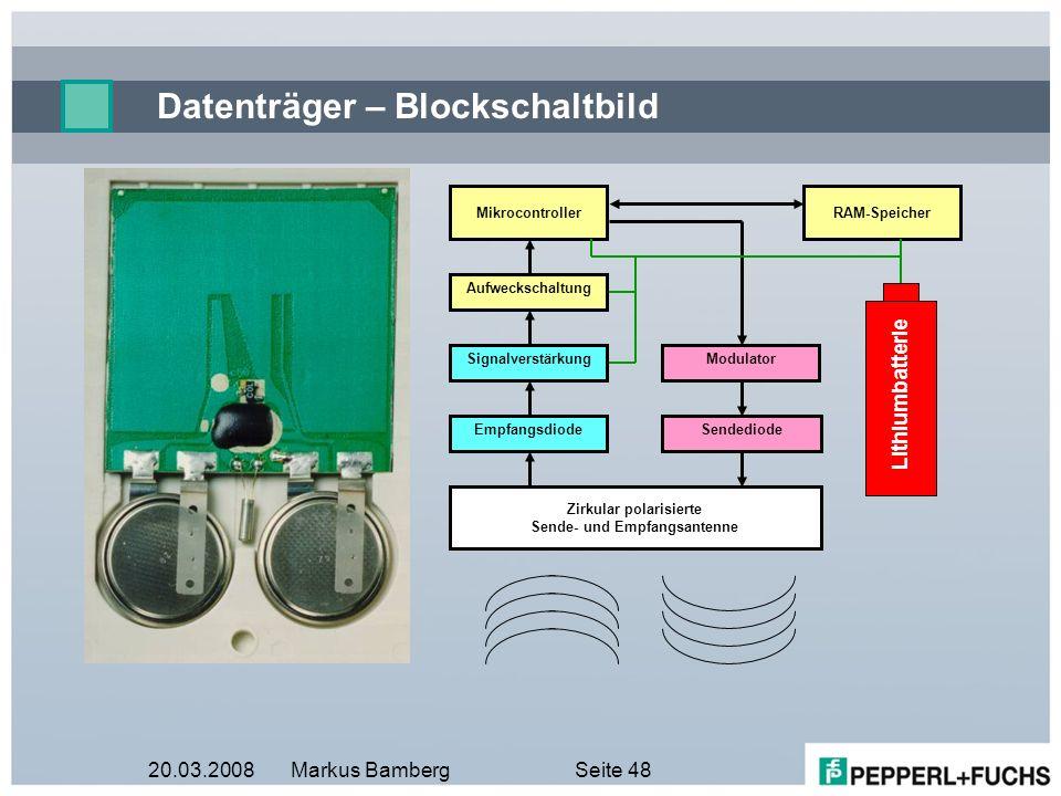 Datenträger – Blockschaltbild