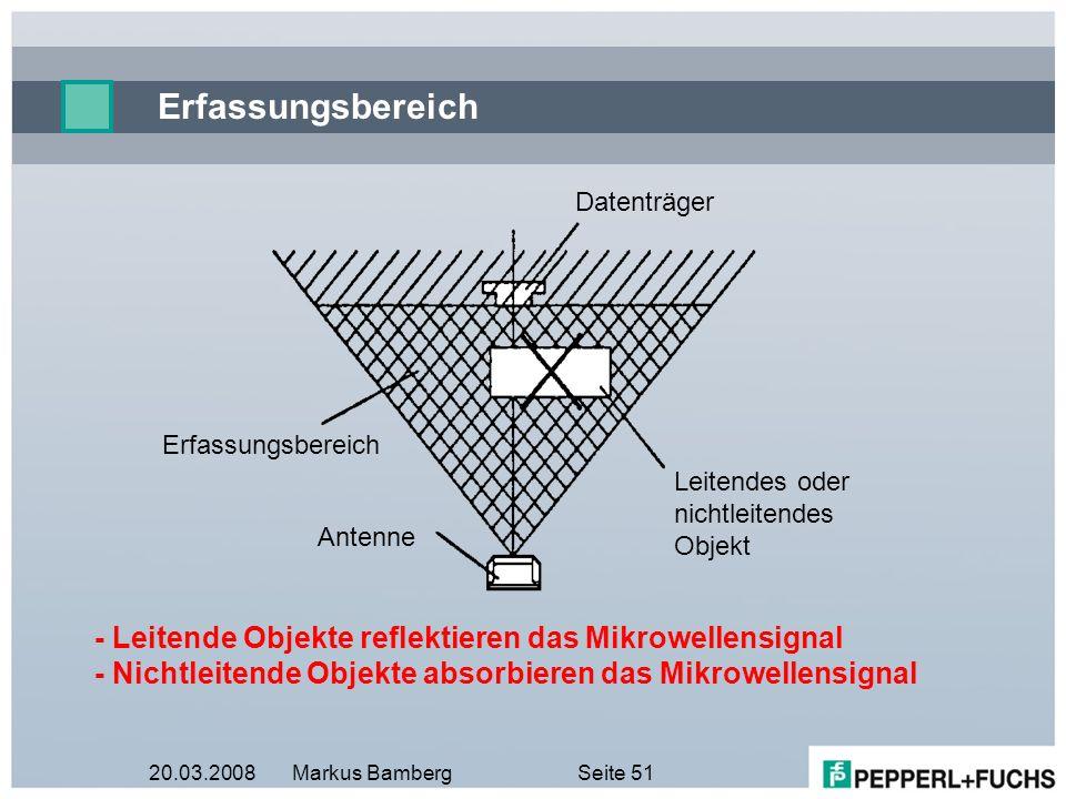 Erfassungsbereich Datenträger. Erfassungsbereich. Leitendes oder. nichtleitendes. Objekt. Antenne.