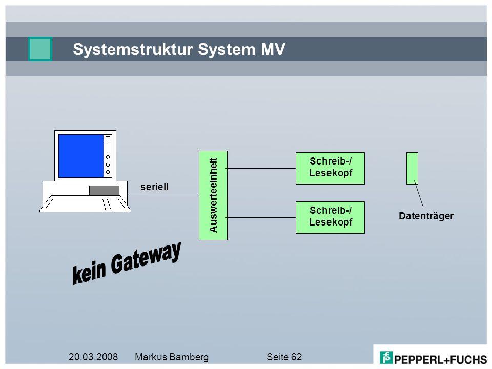 Systemstruktur System MV