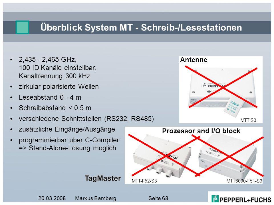 Überblick System MT - Schreib-/Lesestationen