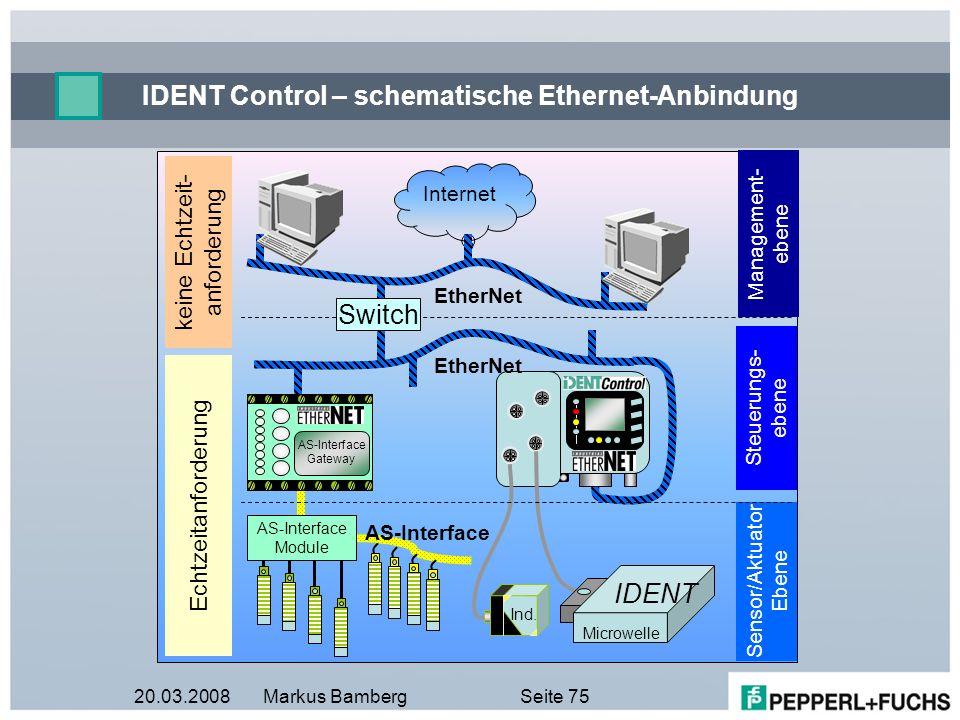 IDENT Control – schematische Ethernet-Anbindung