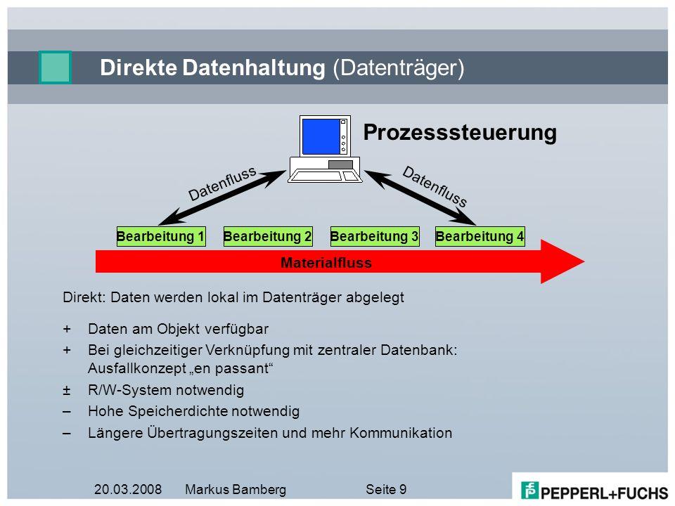 Direkte Datenhaltung (Datenträger)