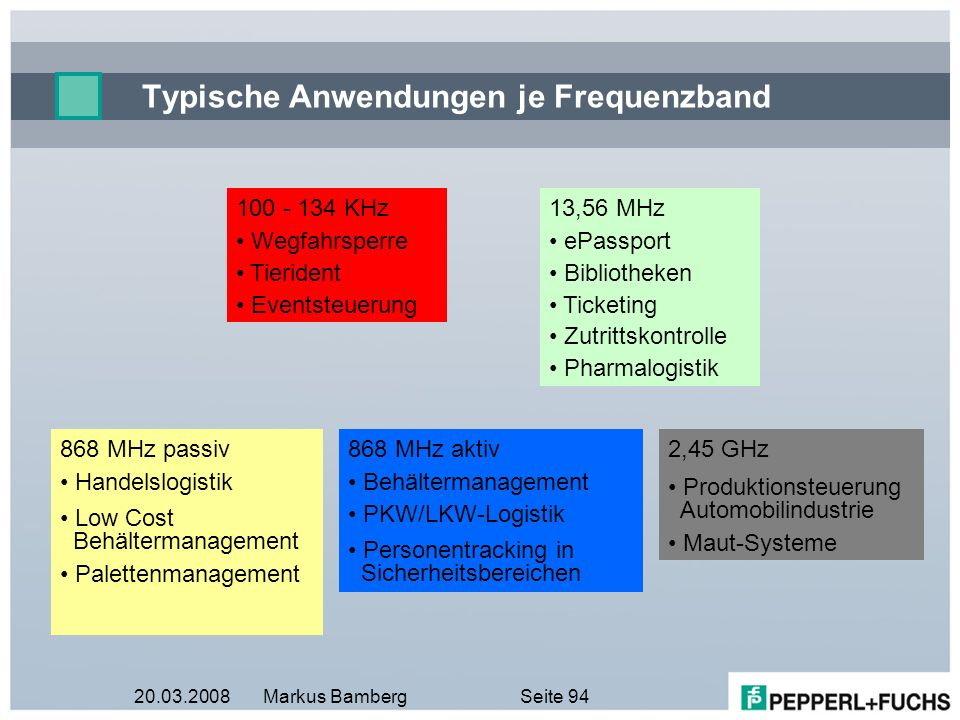 Typische Anwendungen je Frequenzband