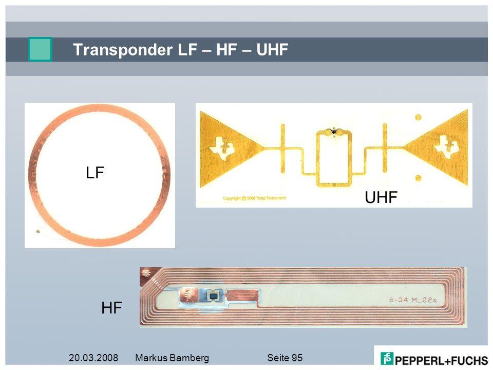Transponder LF – HF – UHF