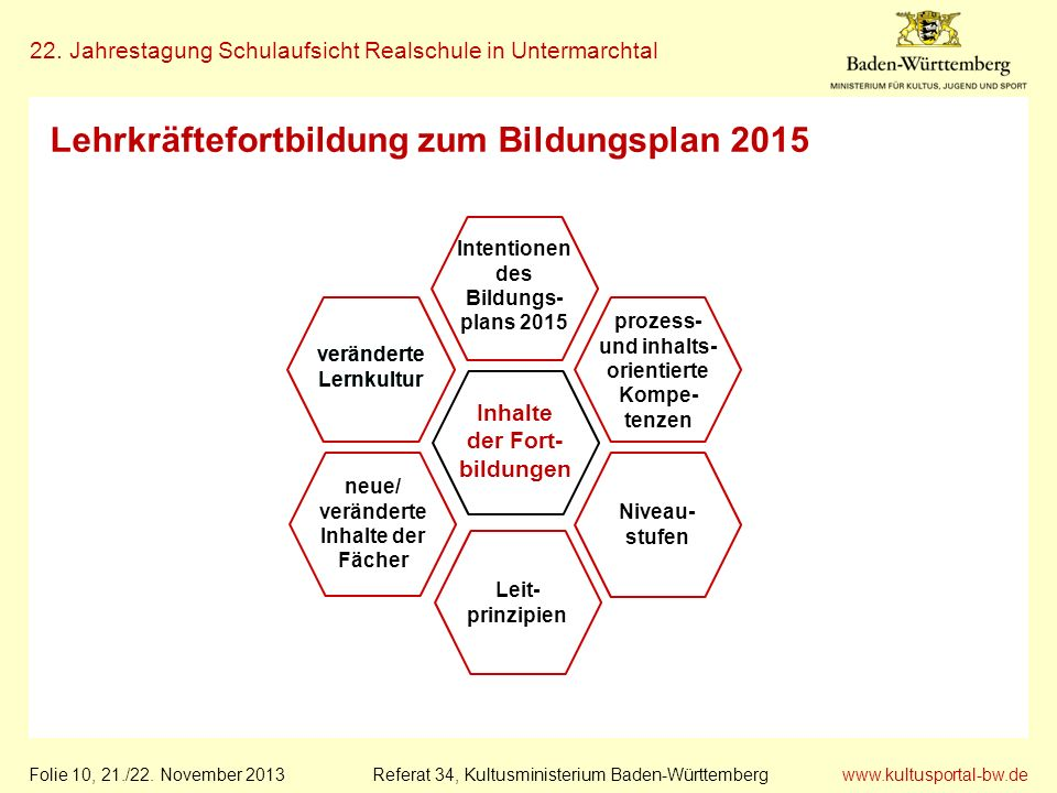Intentionen des Bildungs-plans 2015
