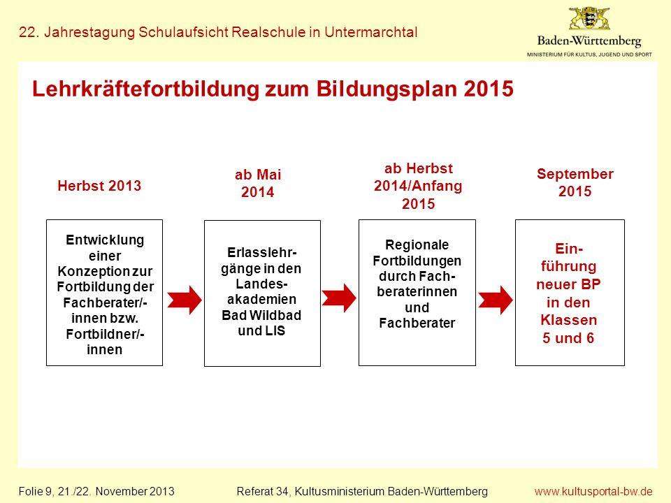 Lehrkräftefortbildung zum Bildungsplan 2015