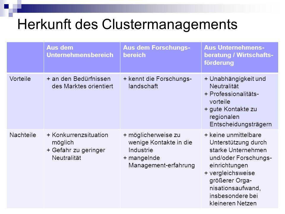 Herkunft des Clustermanagements