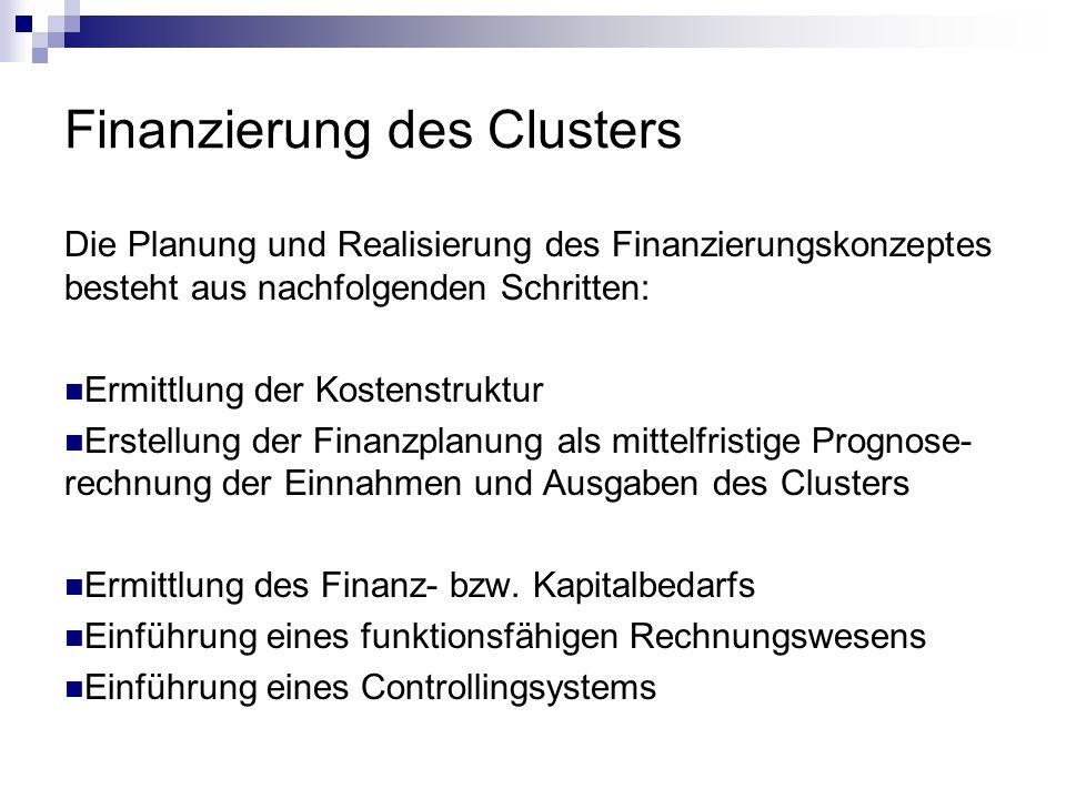 Finanzierung des Clusters