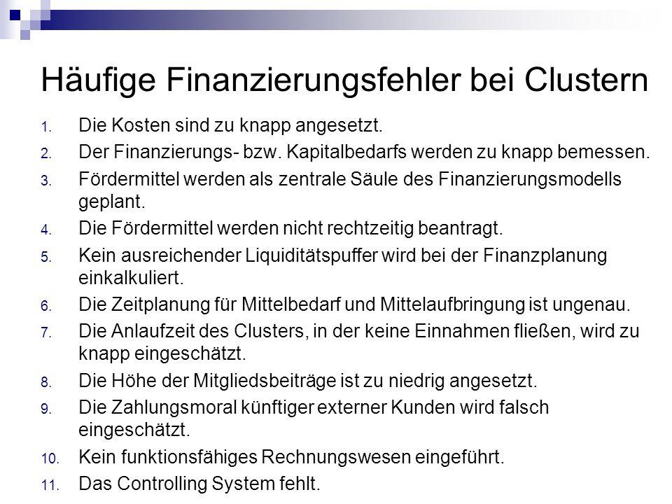 Häufige Finanzierungsfehler bei Clustern