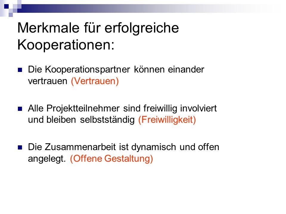 Merkmale für erfolgreiche Kooperationen: