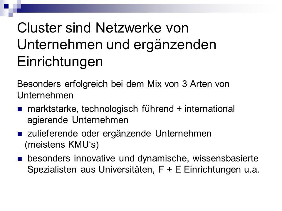 Cluster sind Netzwerke von Unternehmen und ergänzenden Einrichtungen
