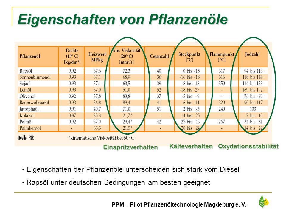 Eigenschaften von Pflanzenöle