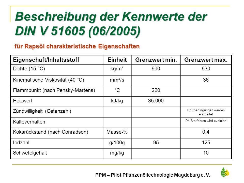 Beschreibung der Kennwerte der DIN V 51605 (06/2005)