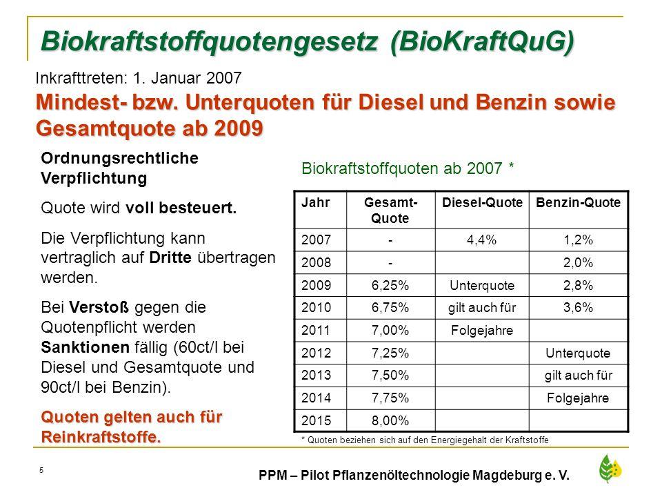 Biokraftstoffquotengesetz (BioKraftQuG)