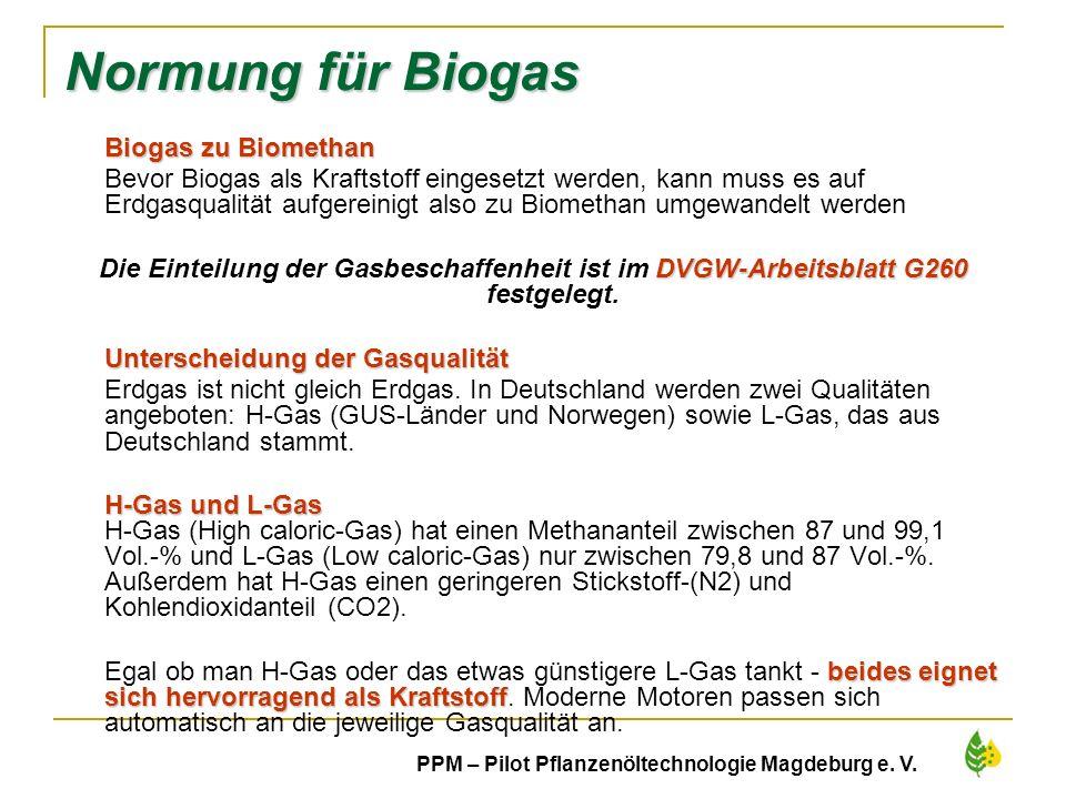Normung für Biogas Biogas zu Biomethan.