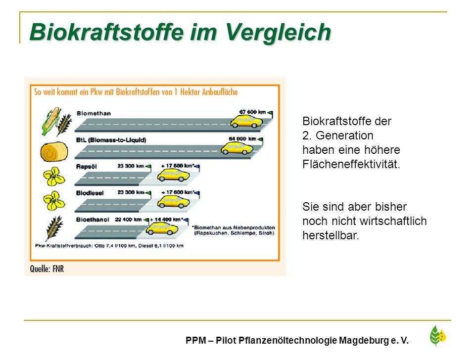 Biokraftstoffe im Vergleich
