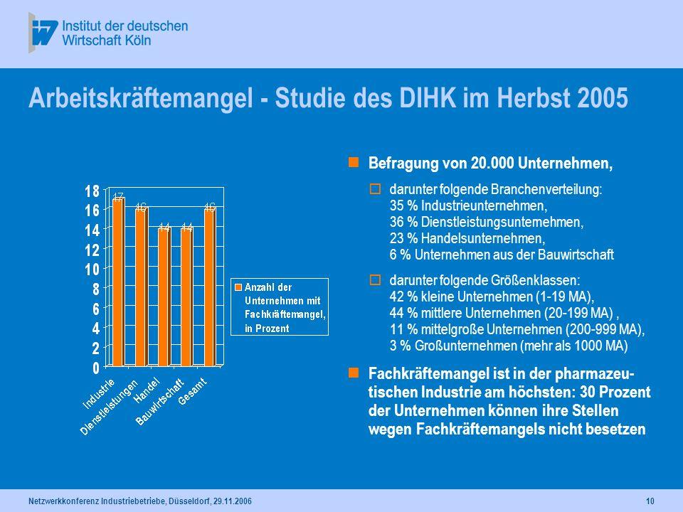 Arbeitskräftemangel - Studie des DIHK im Herbst 2005