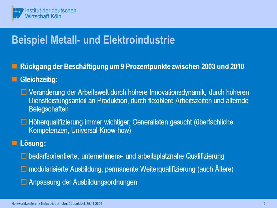 Beispiel Metall- und Elektroindustrie