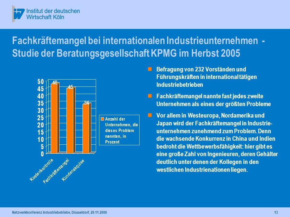 Fachkräftemangel bei internationalen Industrieunternehmen - Studie der Beratungsgesellschaft KPMG im Herbst 2005